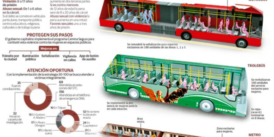 En sólo 30 días suman ya 292 denuncias por  acoso en Metro, RTP...