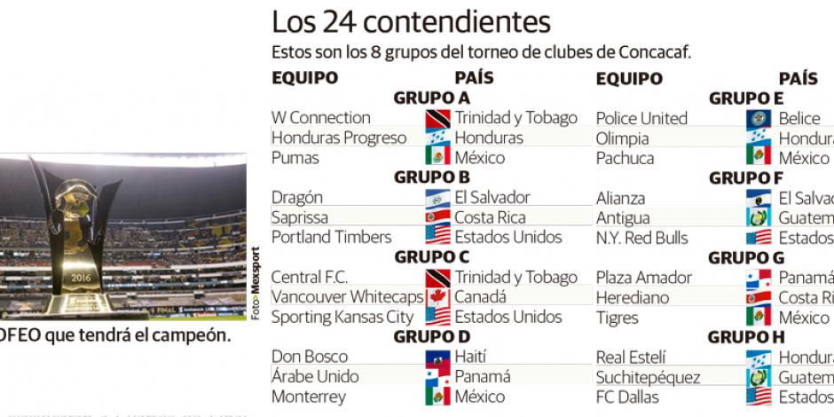 Mexicanos trazan destino en la Liga de Concacaf