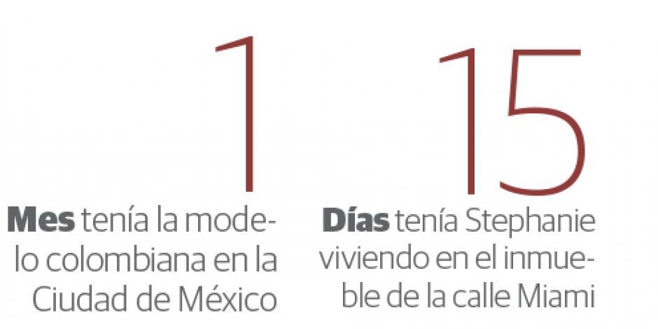 Por muerte de modelo testifican una uruguaya y un mexicano