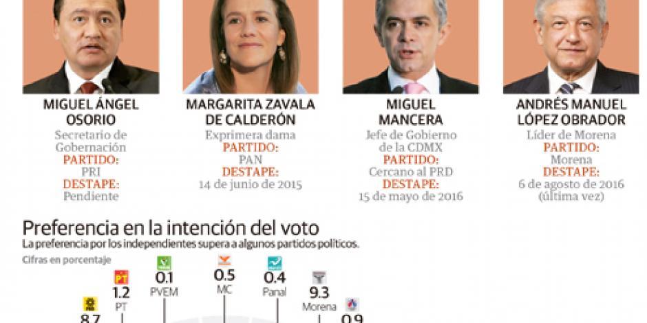 Barbosa propone debate de presidenciables desde ahora