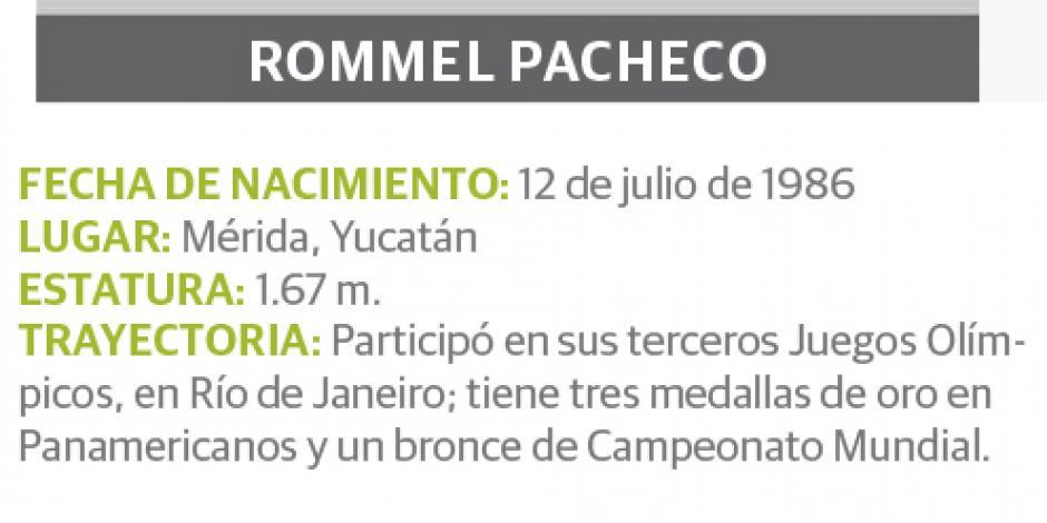 Lo que más me motivaría sería  la medalla olímpica: Rommel