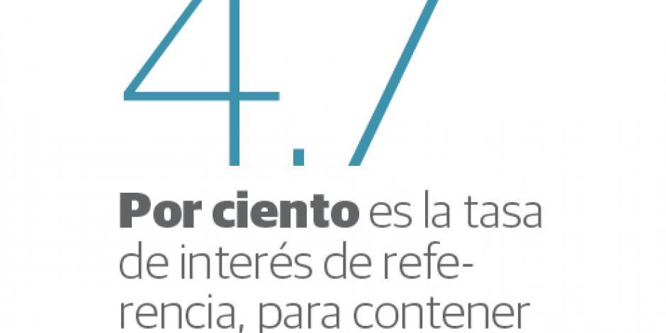 Banxico advierte que finanzas públicas débiles afectan al peso