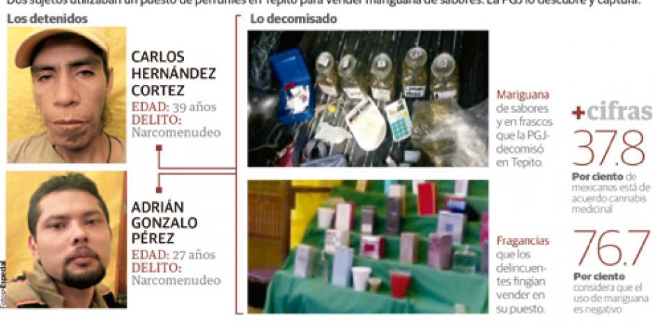 Perfuman en Tepito cannabis de sabores