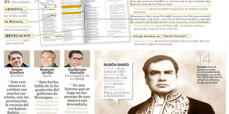 """Nicaragua rinde homenaje """"banal y sin fondo"""" al poeta Rubén Darío"""