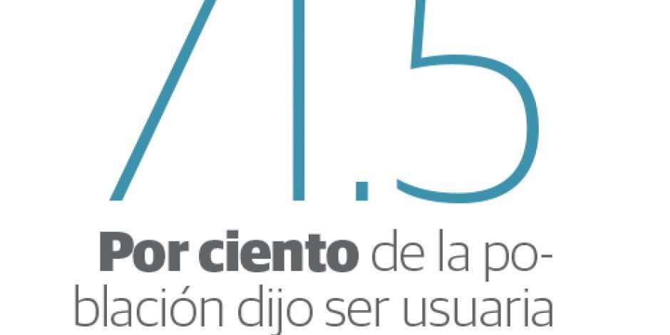 Con acceso a Internet y a las telecom, 57% de los mexicanos