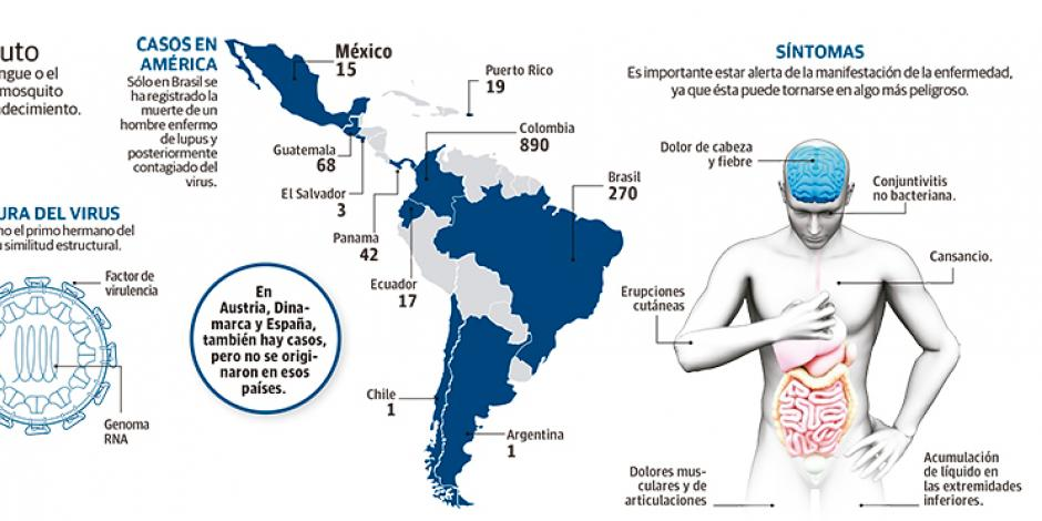 La OMS equipara a Zika con Ébola: ya es amenaza global