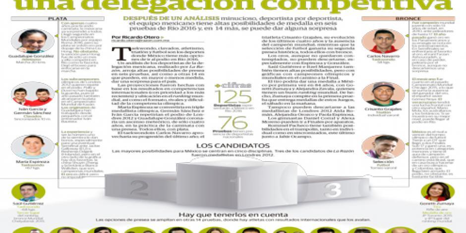 México lleva a los Olímpicos una delegación competitiva
