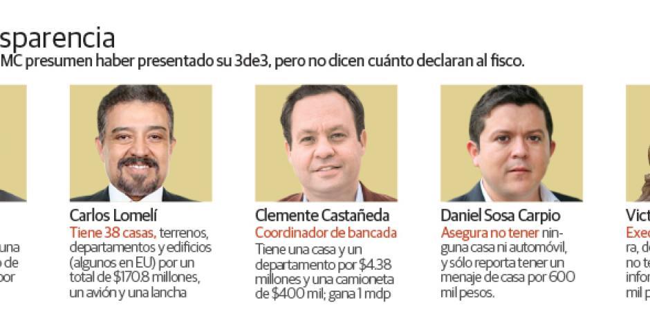 Ocultan magnates de MC pagos a Hacienda