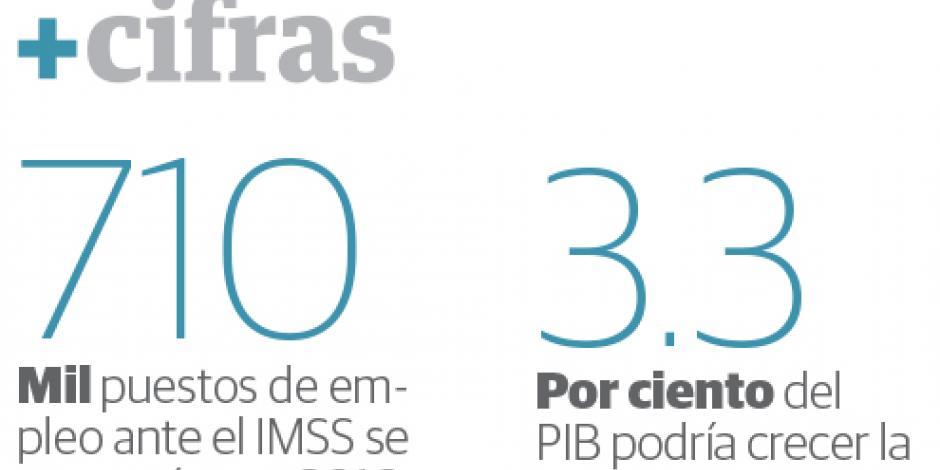 Banxico ve alza insuficiente del PIB para 2016