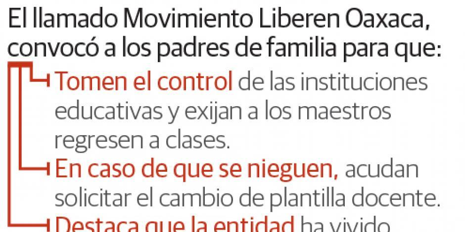 Padres se organizan para reabrir escuelas