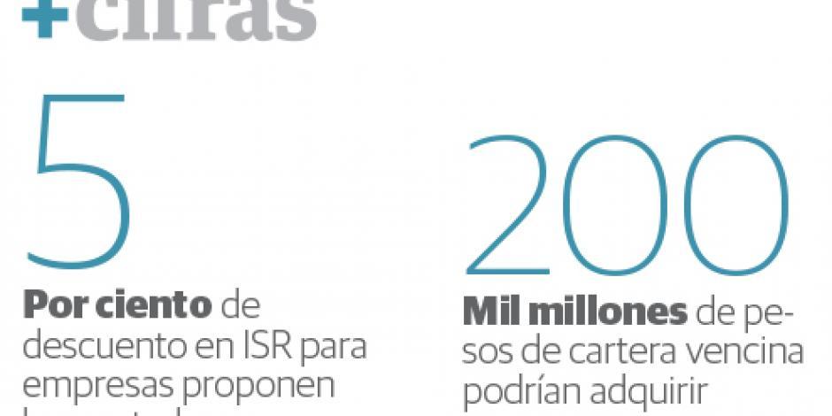 Contadores buscan que Congreso baje ISR, amplíe deducibilidad...