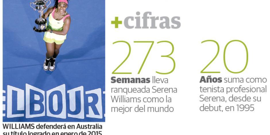 Serena, 150 semanas al hilo como la número 1
