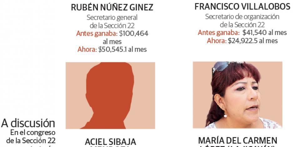 Grupo rebelde de Sección 22,  contra Núñez