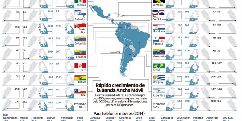 Chávez amenaza a banco con expropiarlo