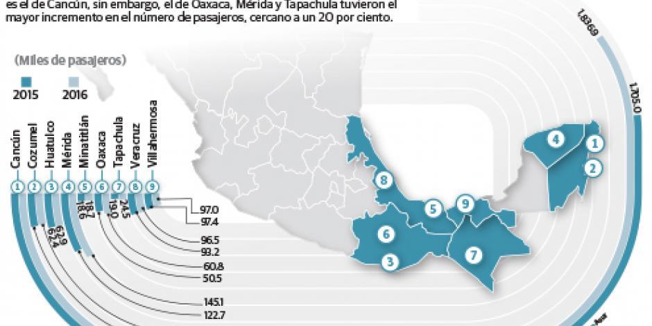 Inauguran hospital en Morelos
