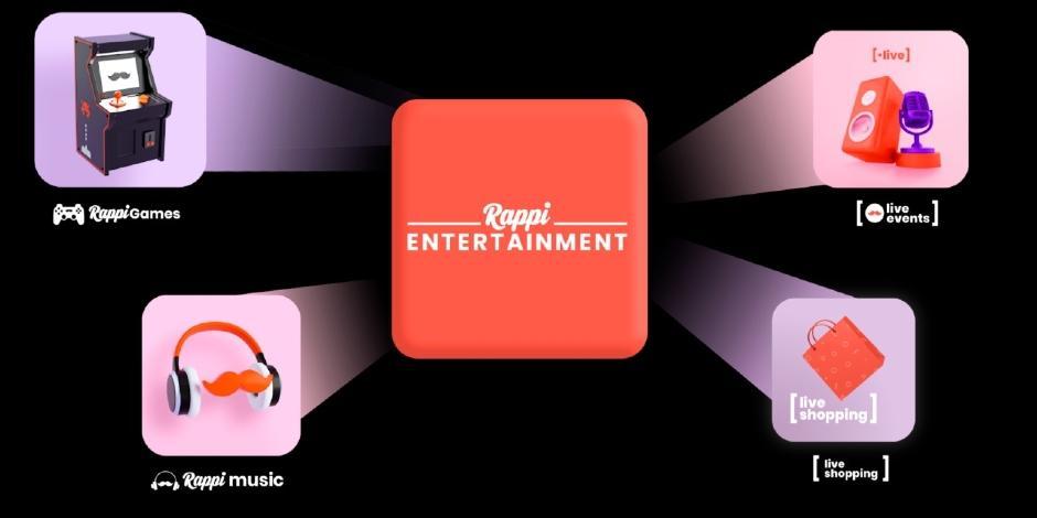 Rappi-Rappi entertainment-Música-América Latina