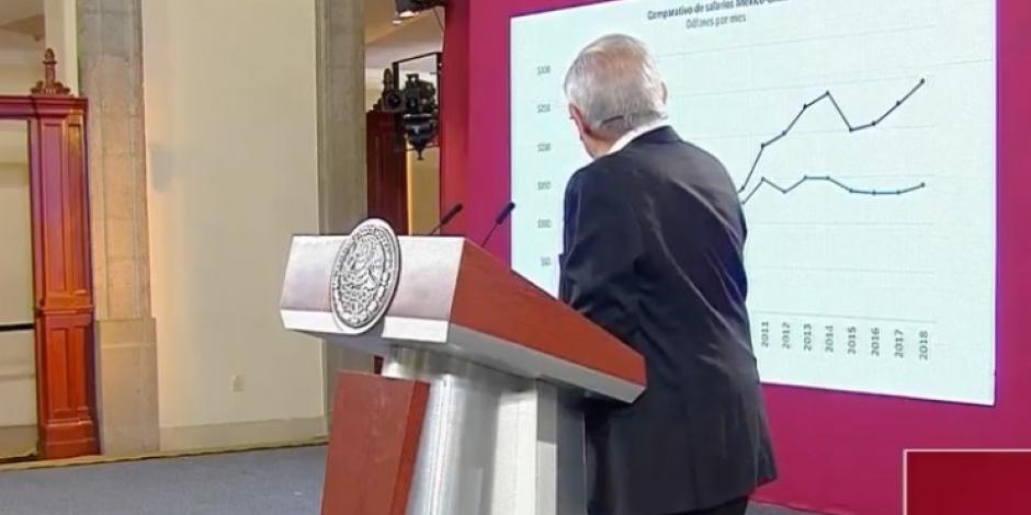 AMLO compara salarios de México y China