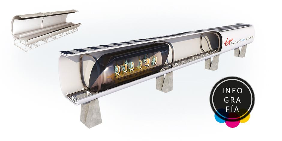 Alistan centro de pruebas para Hyperloop, el primer transporte futurista