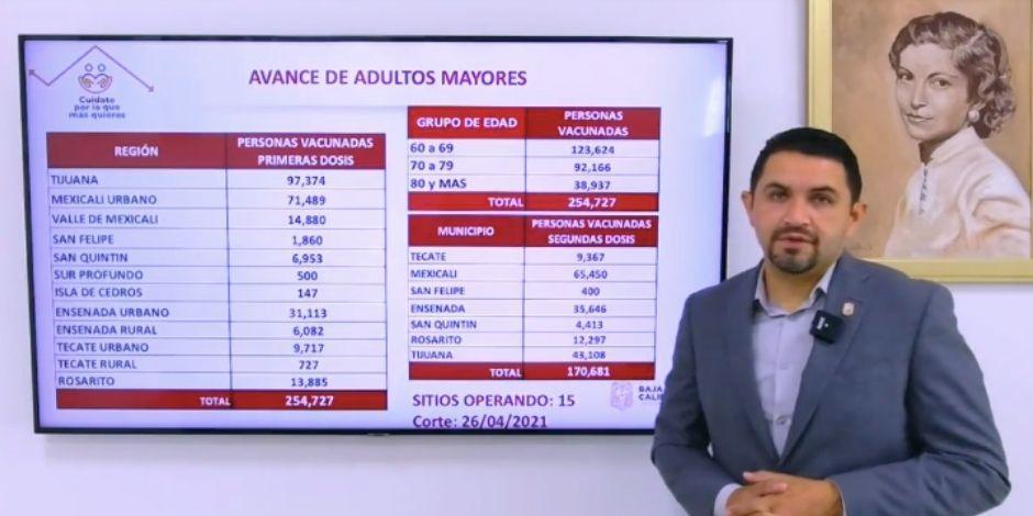 Alonso Pérez Rico