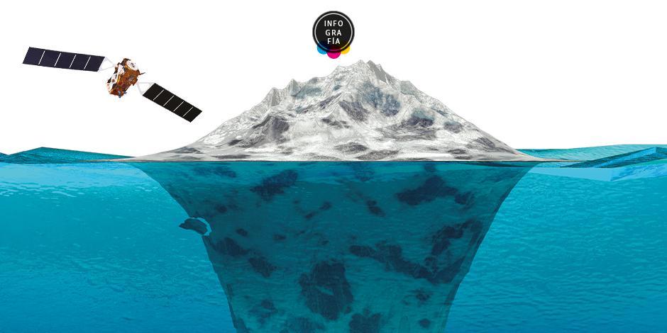 Calentamiento global, el responsable de la formación del iceberg más peligroso de la Tierra