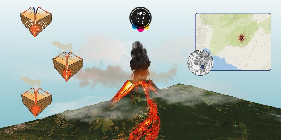 Volcán Nyiragongo, juez y verdugo de la ciudad de Goma