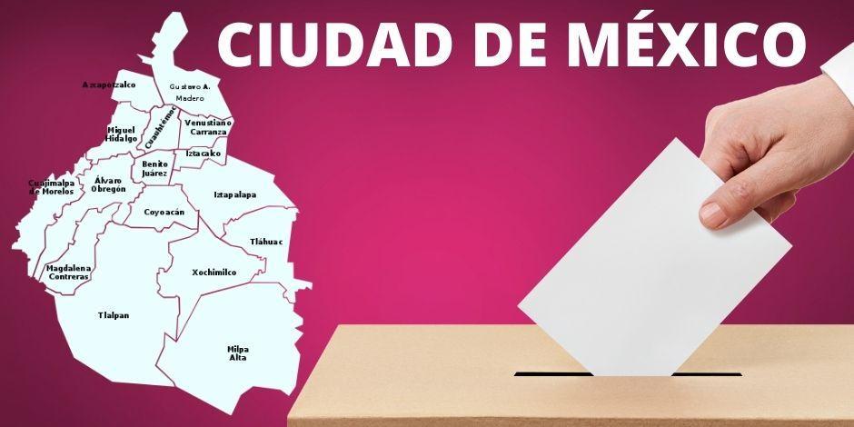 CDMX-Ciudad de México