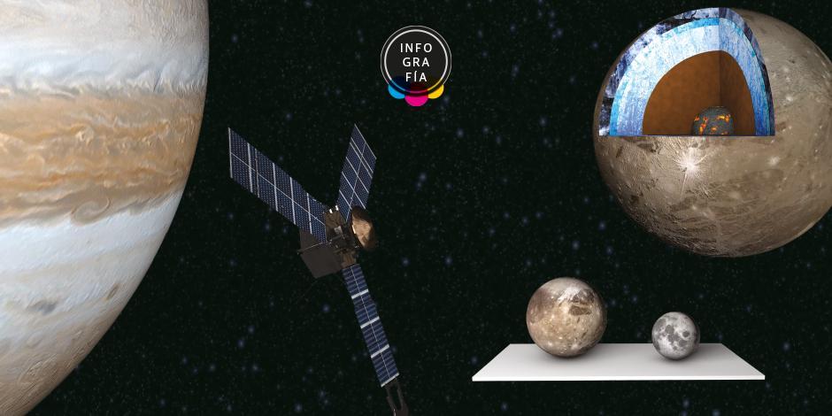 Juno revela el misterio de la Luna más grande de Júpiter