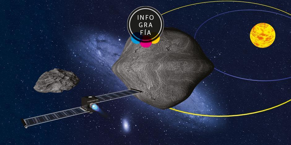 DART, la misión para salvar la Tierra de asteroides, lista para su lanzamiento